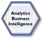 Analytics Business Intelligence